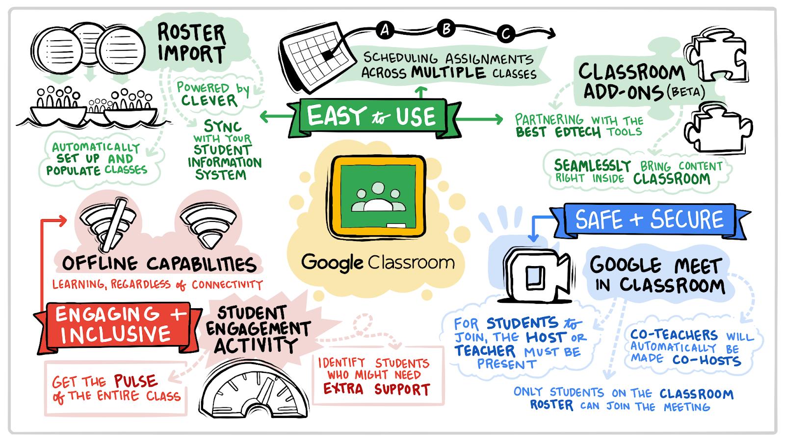 classroom_infograph-1
